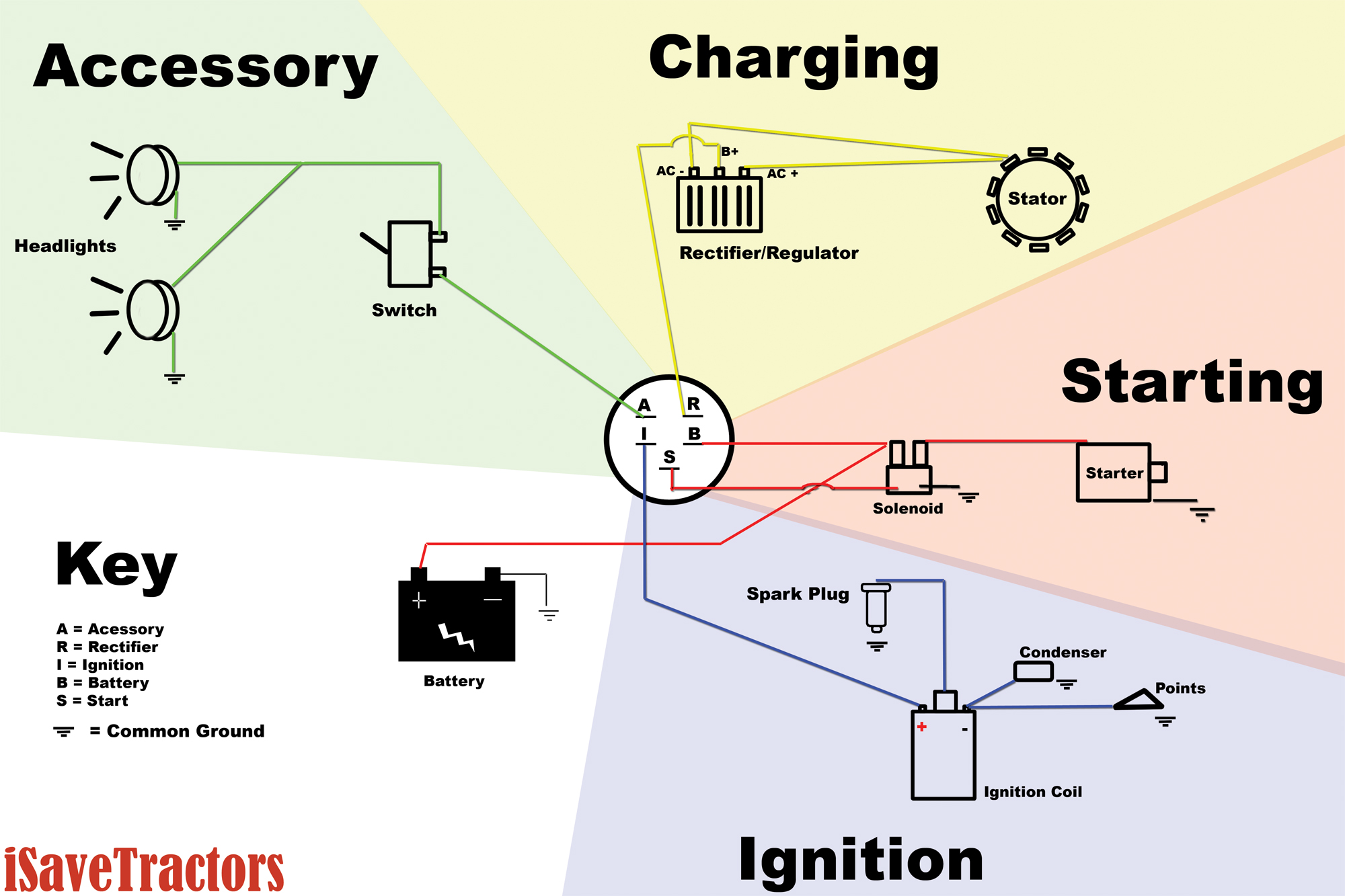 Ignition Wiring Diagram | Wiring Diagram on